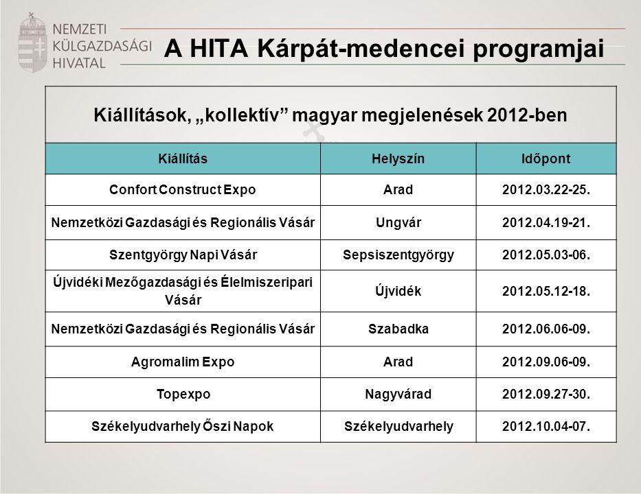 A HITA Kárpát-medencei programjai