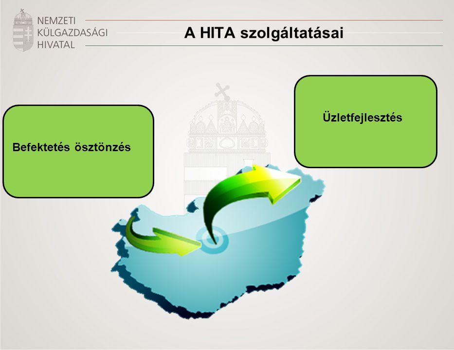 A HITA szolgáltatásai Üzletfejlesztés Befektetés ösztönzés