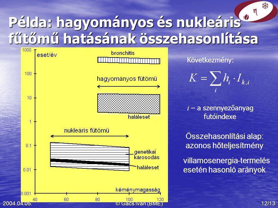 Példa: hagyományos és nukleáris fűtőmű hatásának összehasonlítása