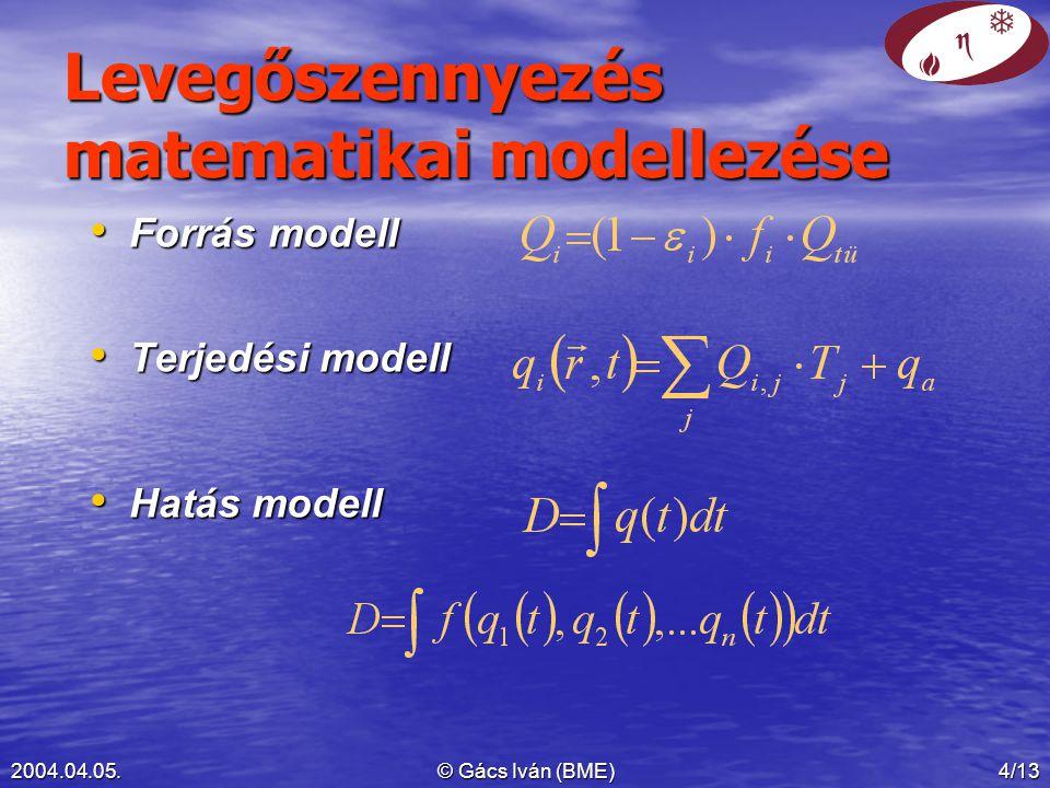 Levegőszennyezés matematikai modellezése