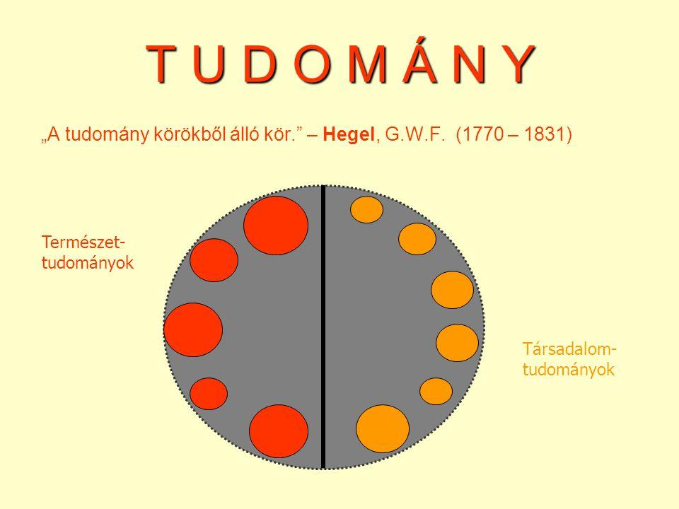"""T U D O M Á N Y """"A tudomány körökből álló kör. – Hegel, G.W.F. (1770 – 1831) Természet-tudományok."""