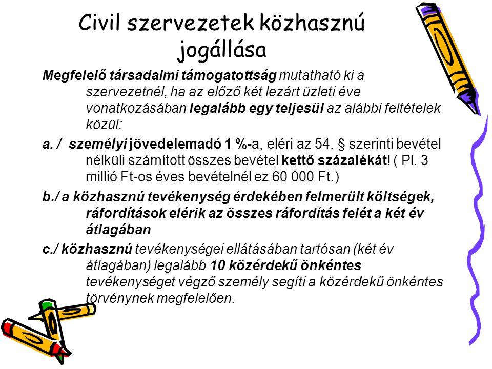 Civil szervezetek közhasznú jogállása