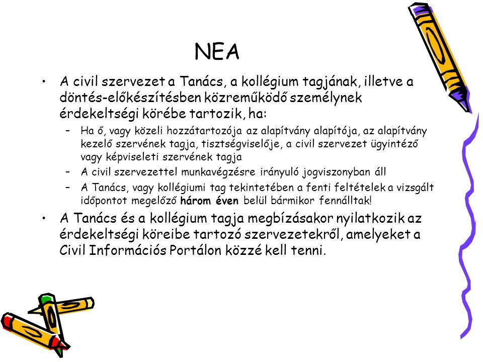 NEA A civil szervezet a Tanács, a kollégium tagjának, illetve a döntés-előkészítésben közreműködő személynek érdekeltségi körébe tartozik, ha: