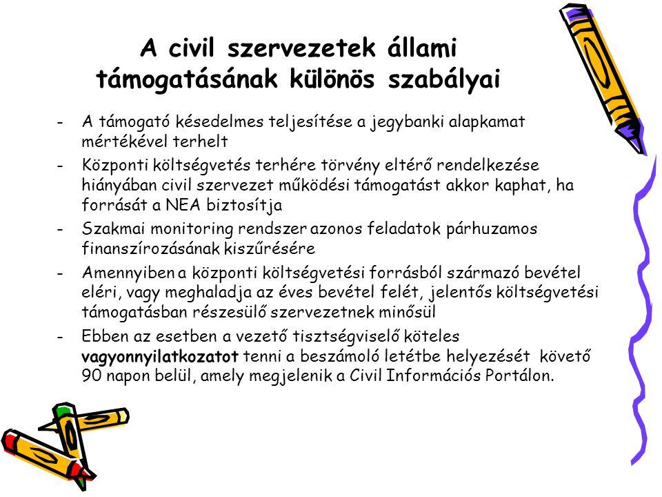 A civil szervezetek állami támogatásának különös szabályai
