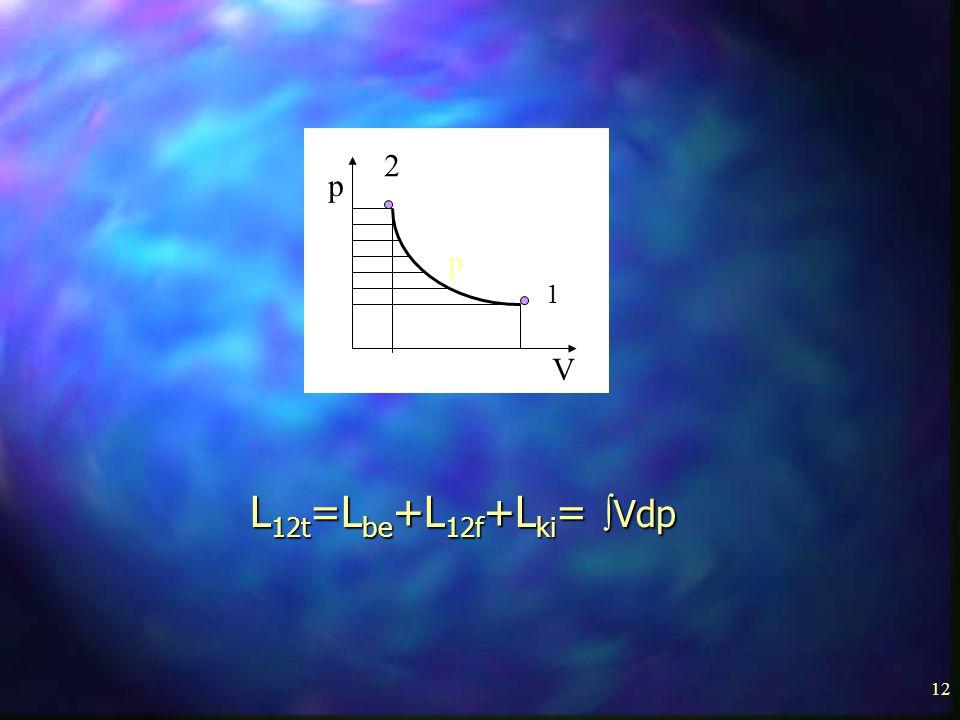 p 2 p 1 V L12t=Lbe+L12f+Lki= Vdp