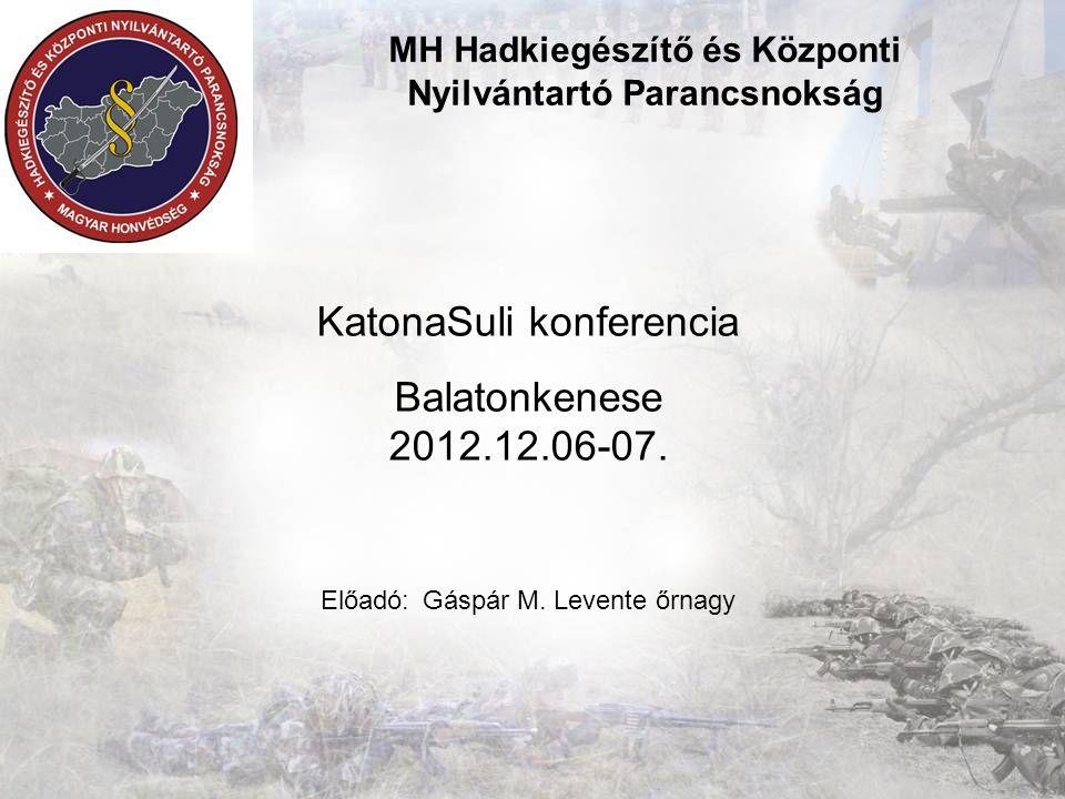 MH Hadkiegészítő és Központi Nyilvántartó Parancsnokság