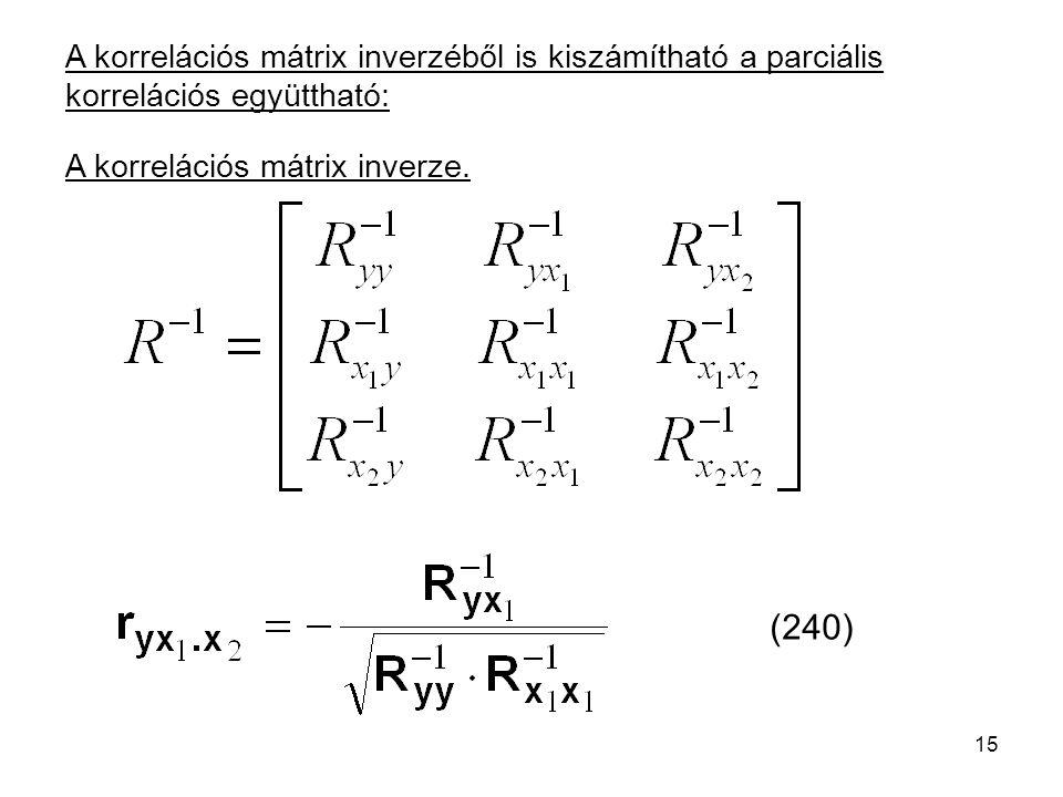 A korrelációs mátrix inverzéből is kiszámítható a parciális korrelációs együttható: