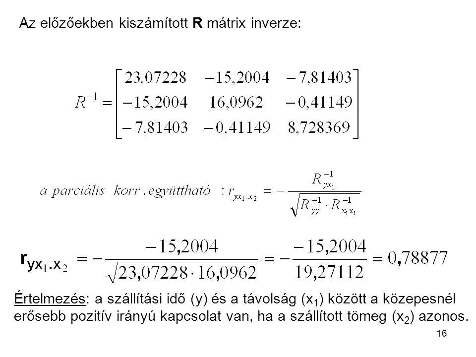 Az előzőekben kiszámított R mátrix inverze:
