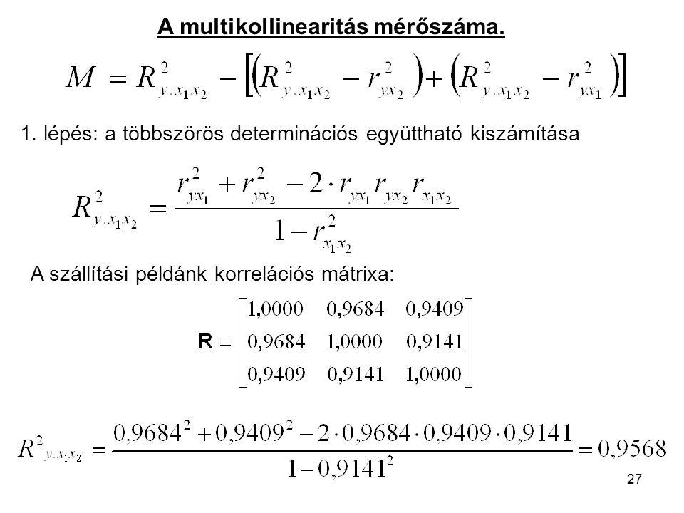 A multikollinearitás mérőszáma.