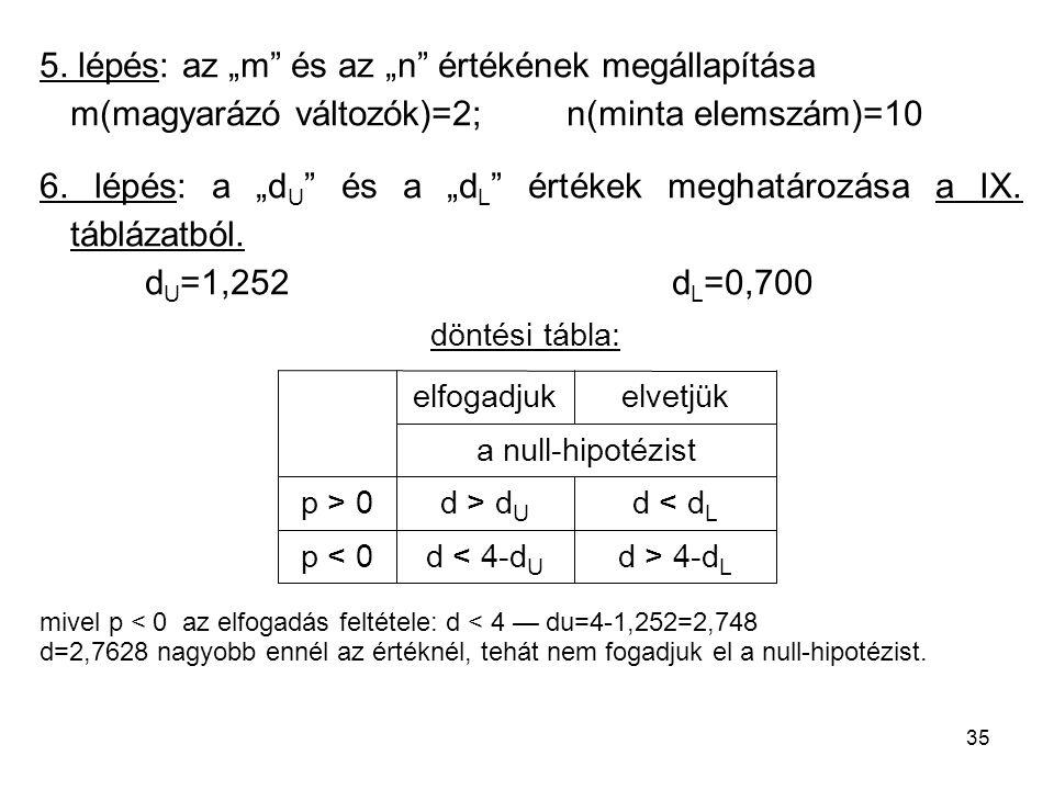 """6. lépés: a """"dU és a """"dL értékek meghatározása a IX. táblázatból."""