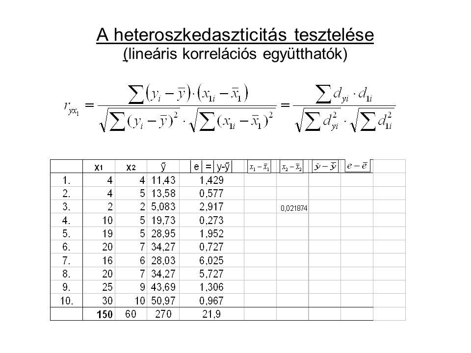 A heteroszkedaszticitás tesztelése (lineáris korrelációs együtthatók)