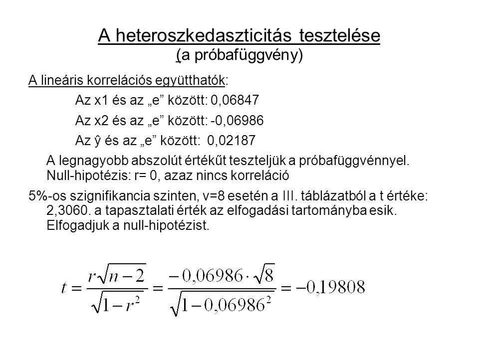 A heteroszkedaszticitás tesztelése (a próbafüggvény)