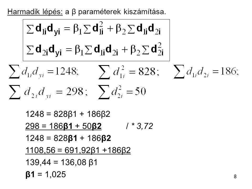 Harmadik lépés: a β paraméterek kiszámítása.