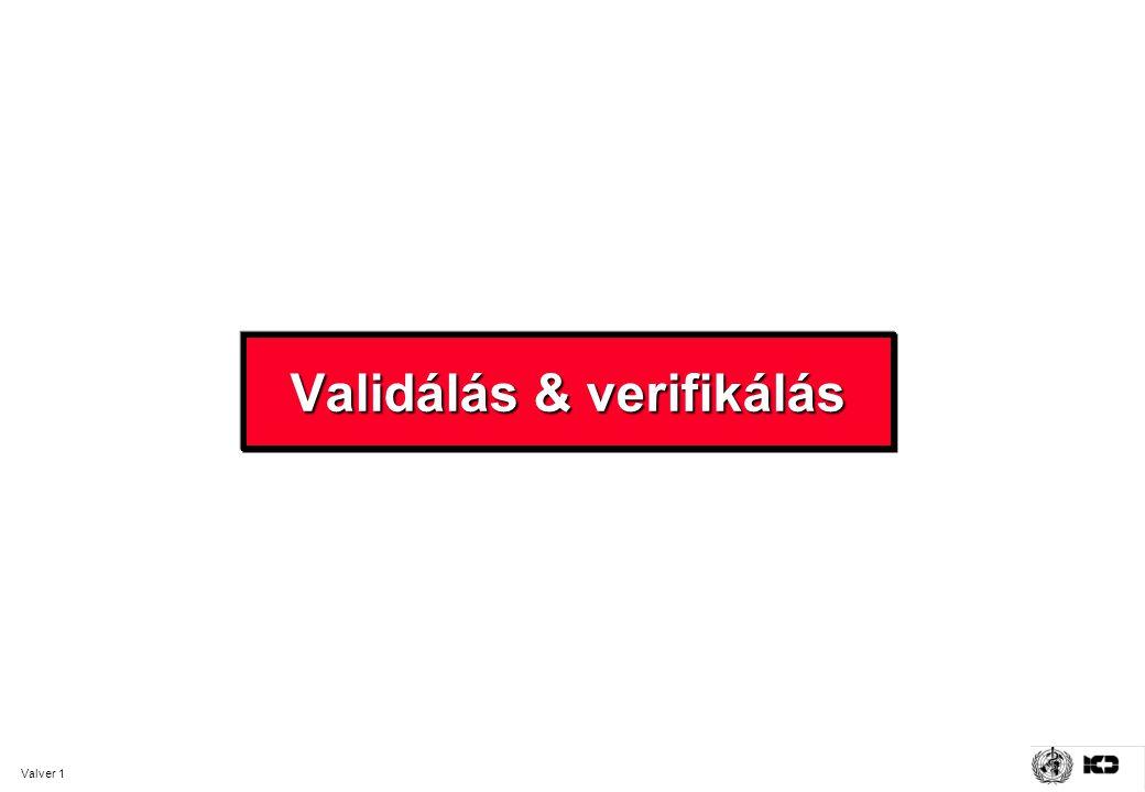 Validálás & verifikálás