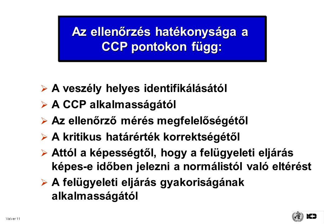 Az ellenőrzés hatékonysága a CCP pontokon függ: