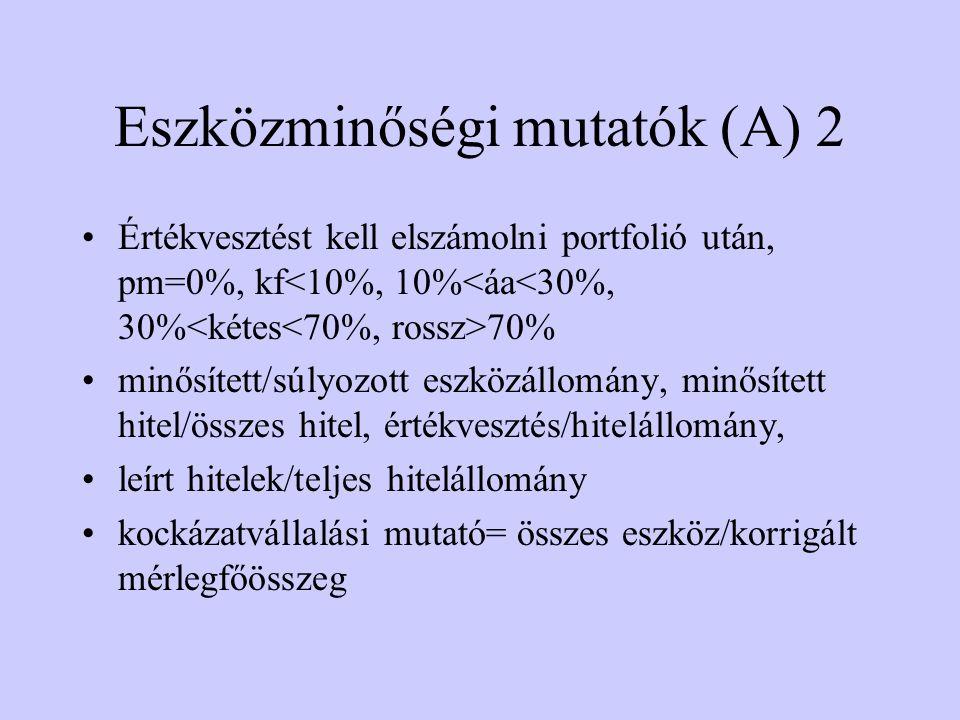 Eszközminőségi mutatók (A) 2