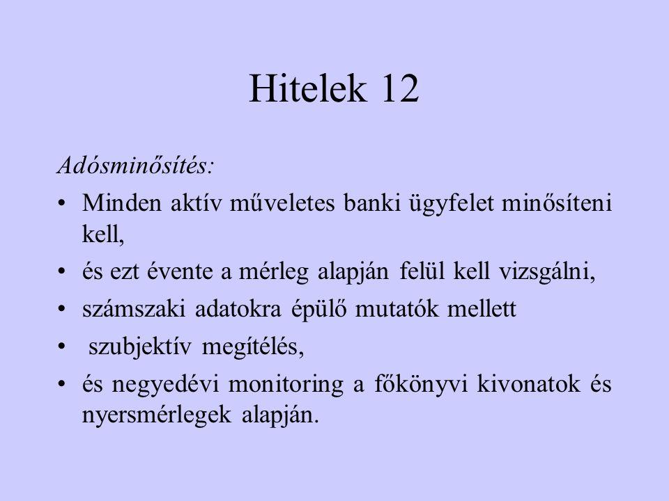 Hitelek 12 Adósminősítés: