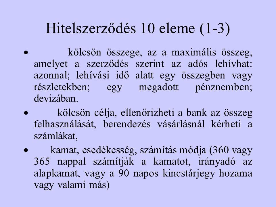Hitelszerződés 10 eleme (1-3)