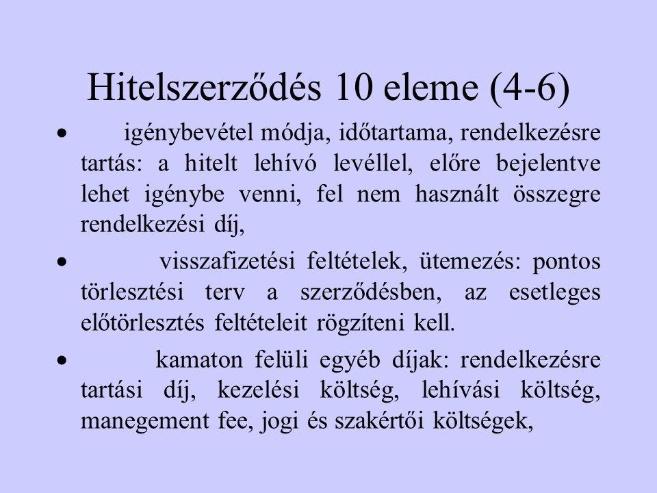 Hitelszerződés 10 eleme (4-6)