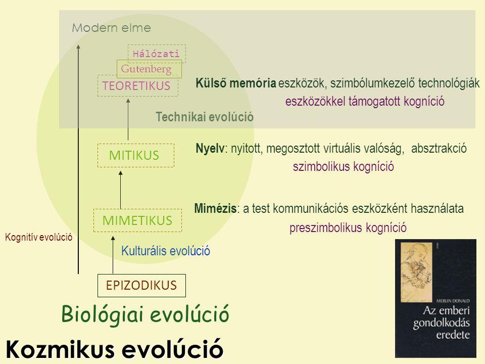 Kozmikus evolúció Biológiai evolúció MITIKUS MIMETIKUS EPIZODIKUS