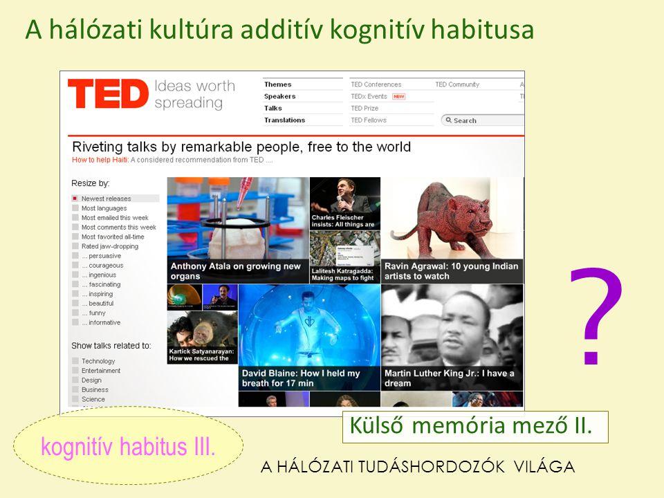 A hálózati kultúra additív kognitív habitusa Külső memória mező II.