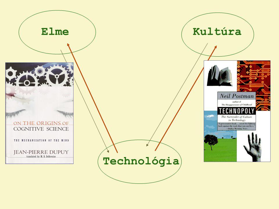 Elme Kultúra Technológia