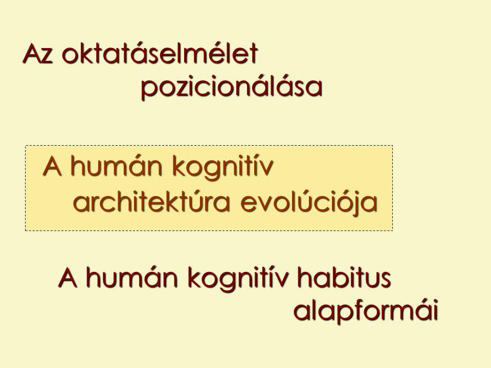 A humán kognitív architektúra evolúciója