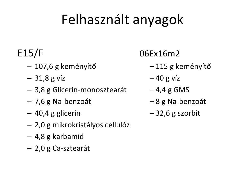 Felhasznált anyagok E15/F 06Ex16m2 107,6 g keményítő – 115 g keményítő
