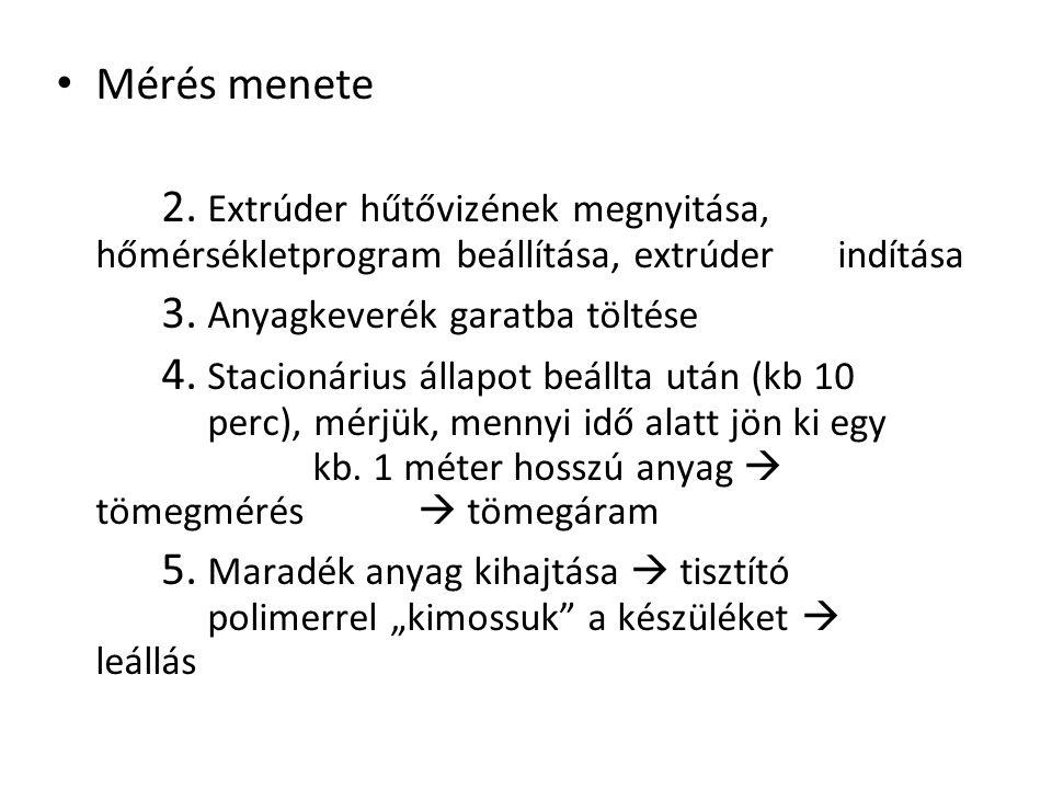 Mérés menete 2. Extrúder hűtővizének megnyitása, hőmérsékletprogram beállítása, extrúder indítása.