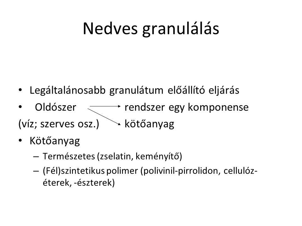 Nedves granulálás Legáltalánosabb granulátum előállító eljárás