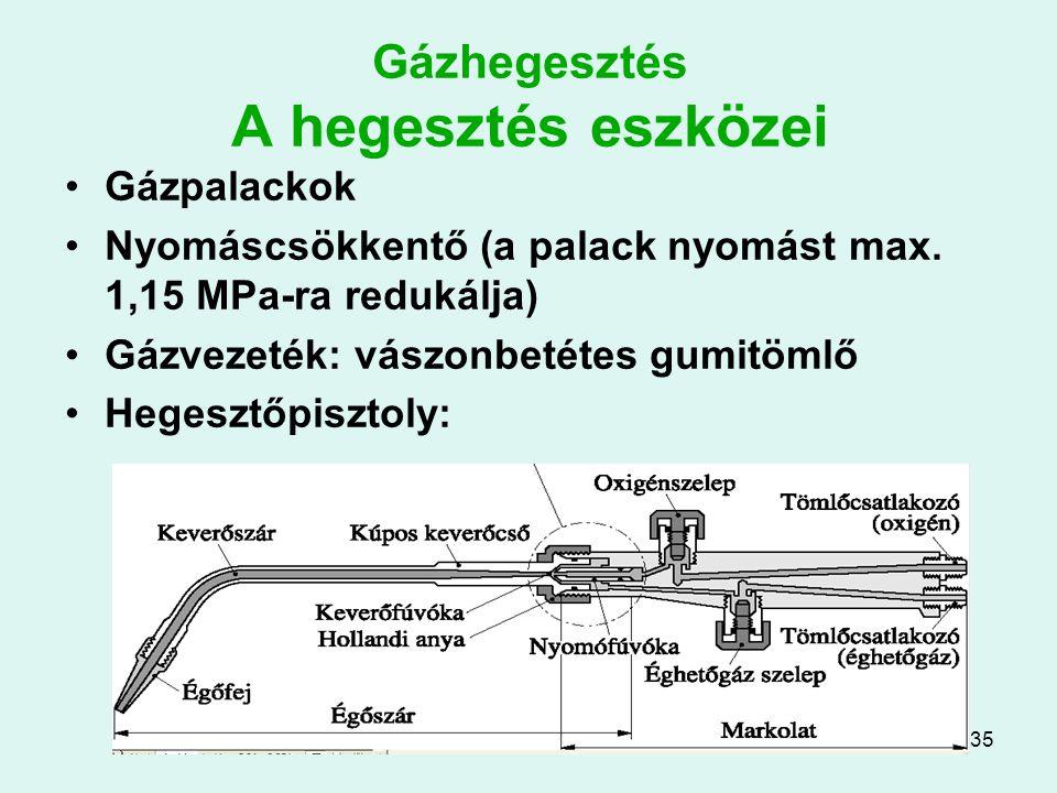 Gázhegesztés A hegesztés eszközei
