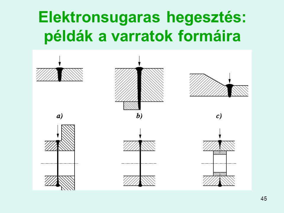 Elektronsugaras hegesztés: példák a varratok formáira