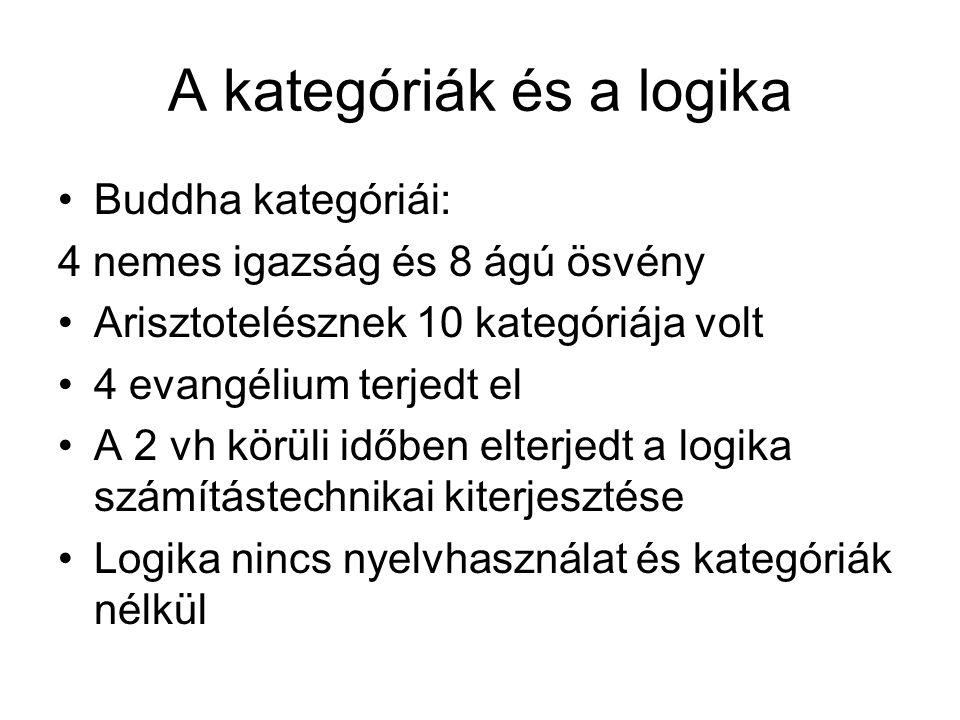 A kategóriák és a logika