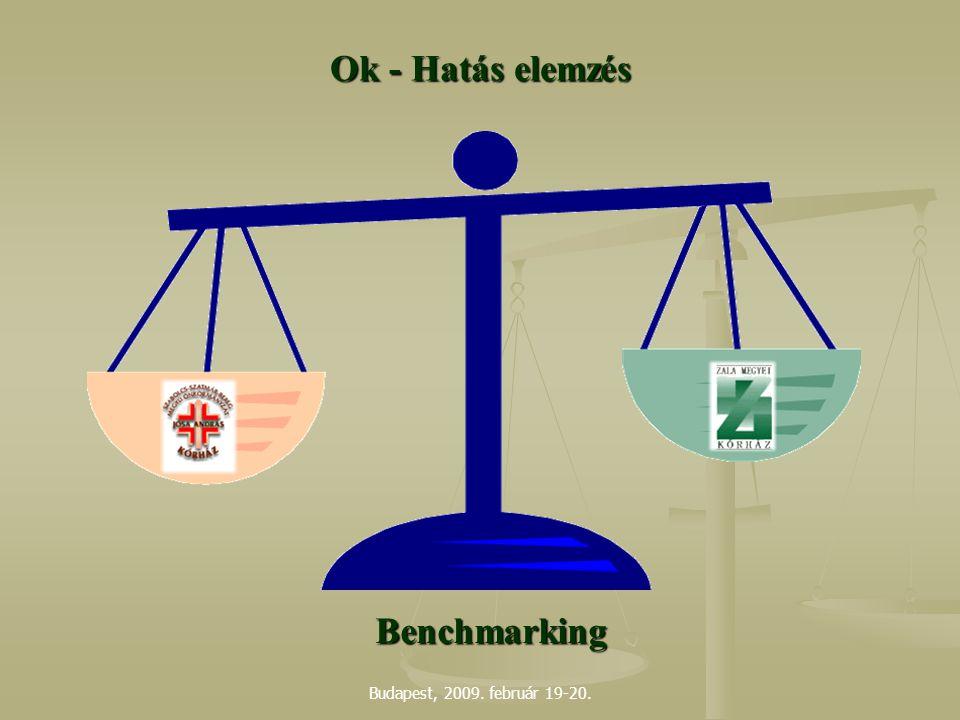Ok - Hatás elemzés Benchmarking
