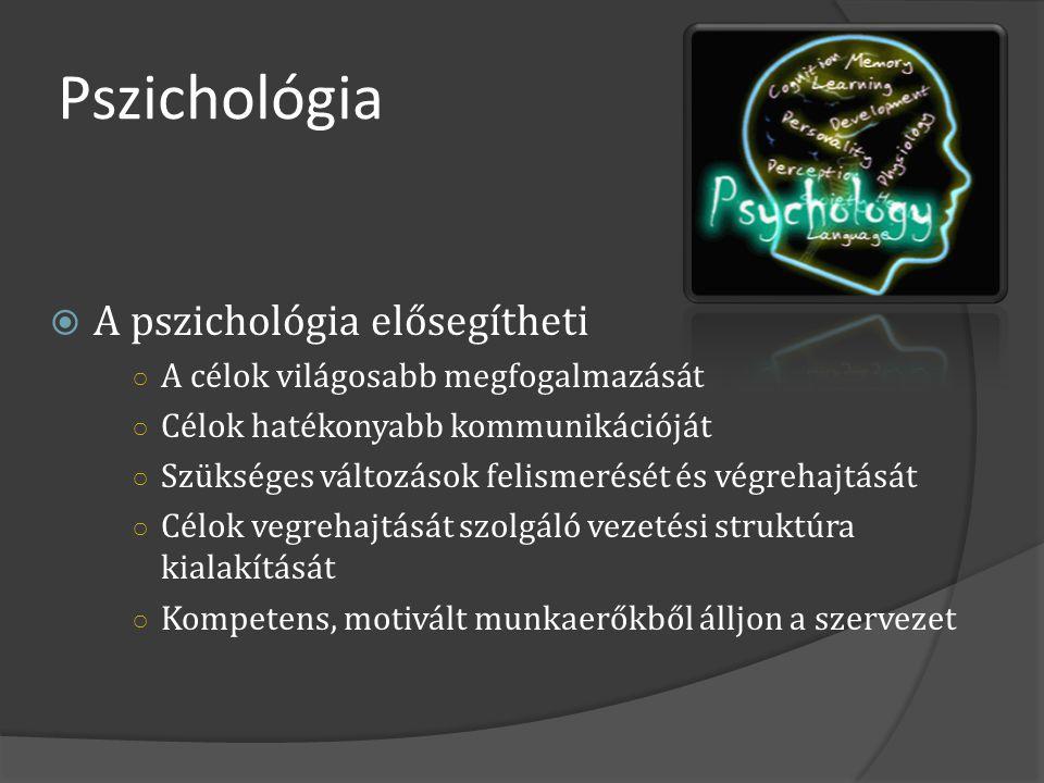 Pszichológia A pszichológia elősegítheti