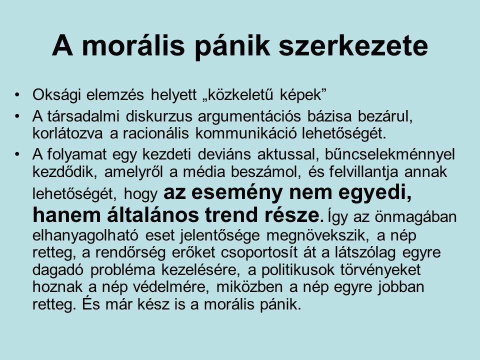 A morális pánik szerkezete