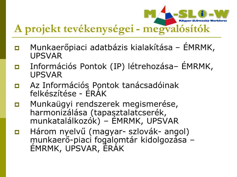 A projekt tevékenységei - megvalósítók