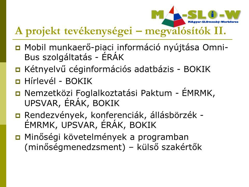 A projekt tevékenységei – megvalósítók II.