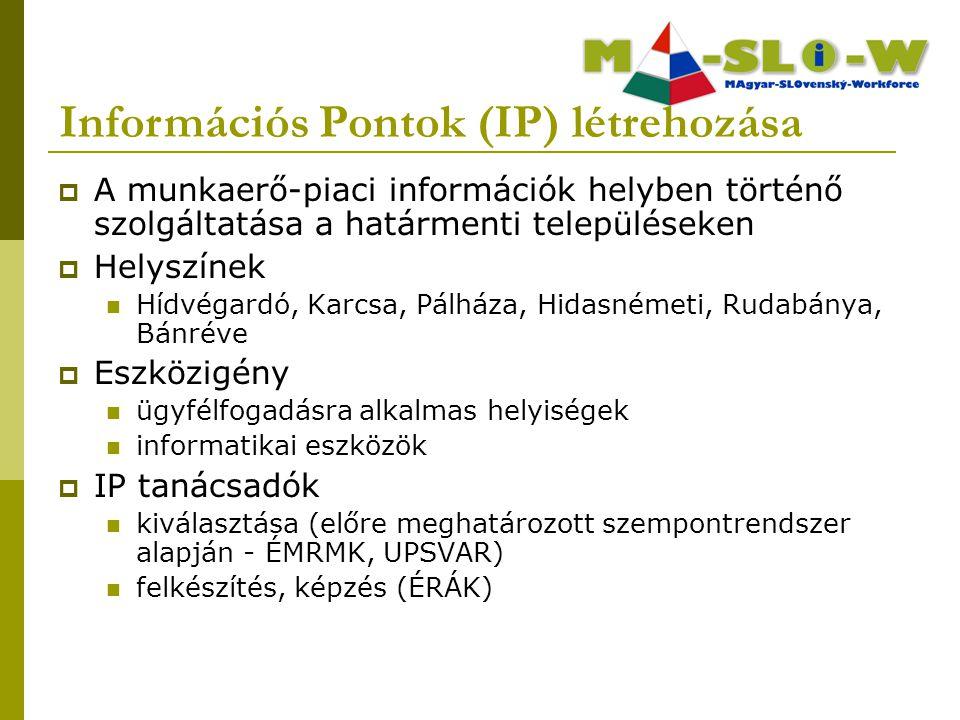 Információs Pontok (IP) létrehozása