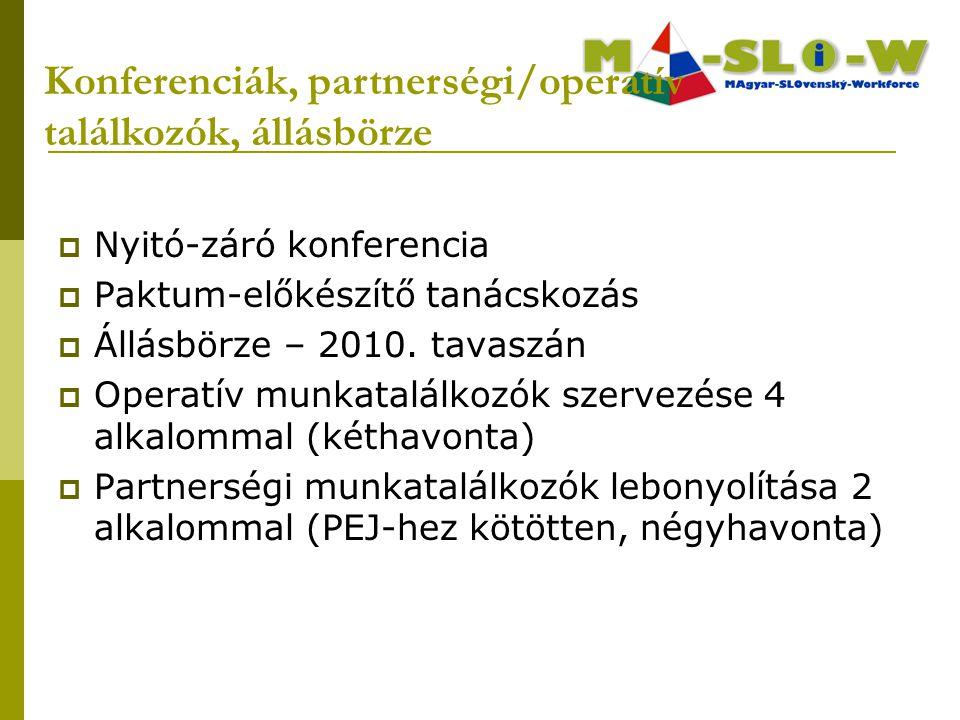 Konferenciák, partnerségi/operatív találkozók, állásbörze