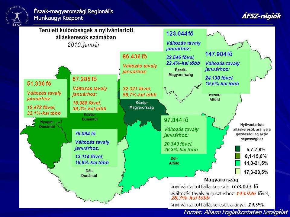 ÁFSZ-régiók Forrás: Állami Foglalkoztatási Szolgálat 123.044 fő