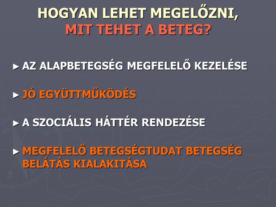 HOGYAN LEHET MEGELŐZNI, MIT TEHET A BETEG