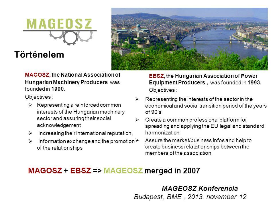 Történelem MAGOSZ + EBSZ => MAGEOSZ merged in 2007