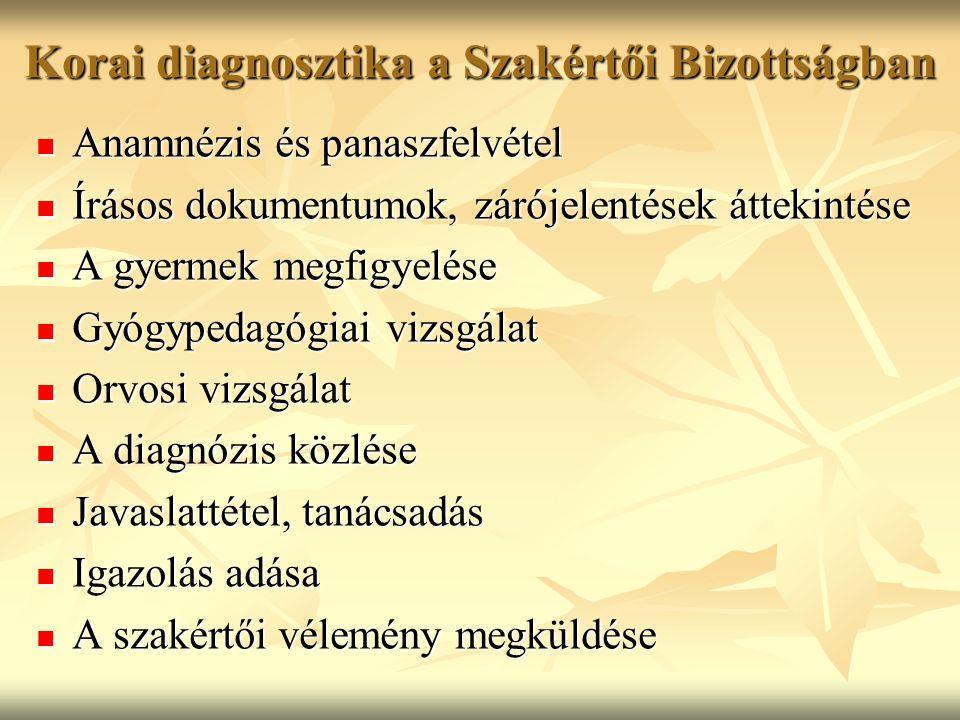 Korai diagnosztika a Szakértői Bizottságban