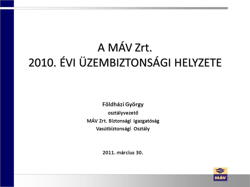 MÁV Zrt. Biztonsági Igazgatóság Vasútbiztonsági Osztály