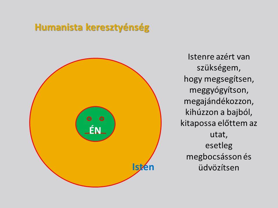 Humanista keresztyénség