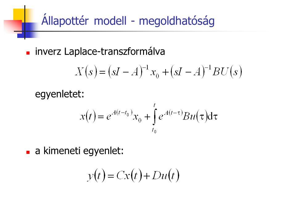 Állapottér modell - megoldhatóság