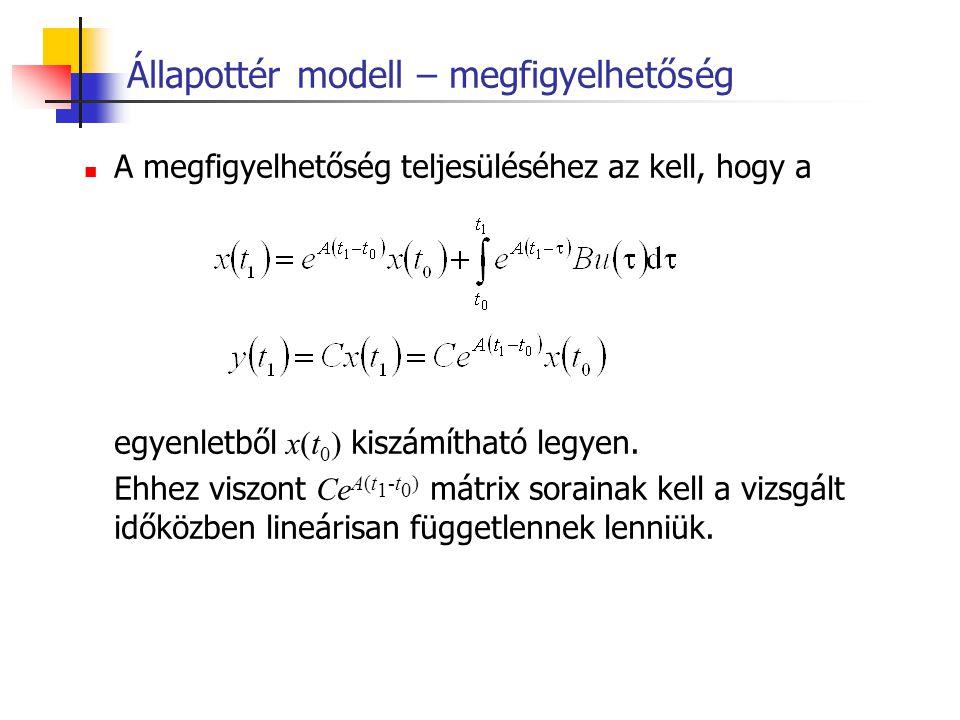 Állapottér modell – megfigyelhetőség