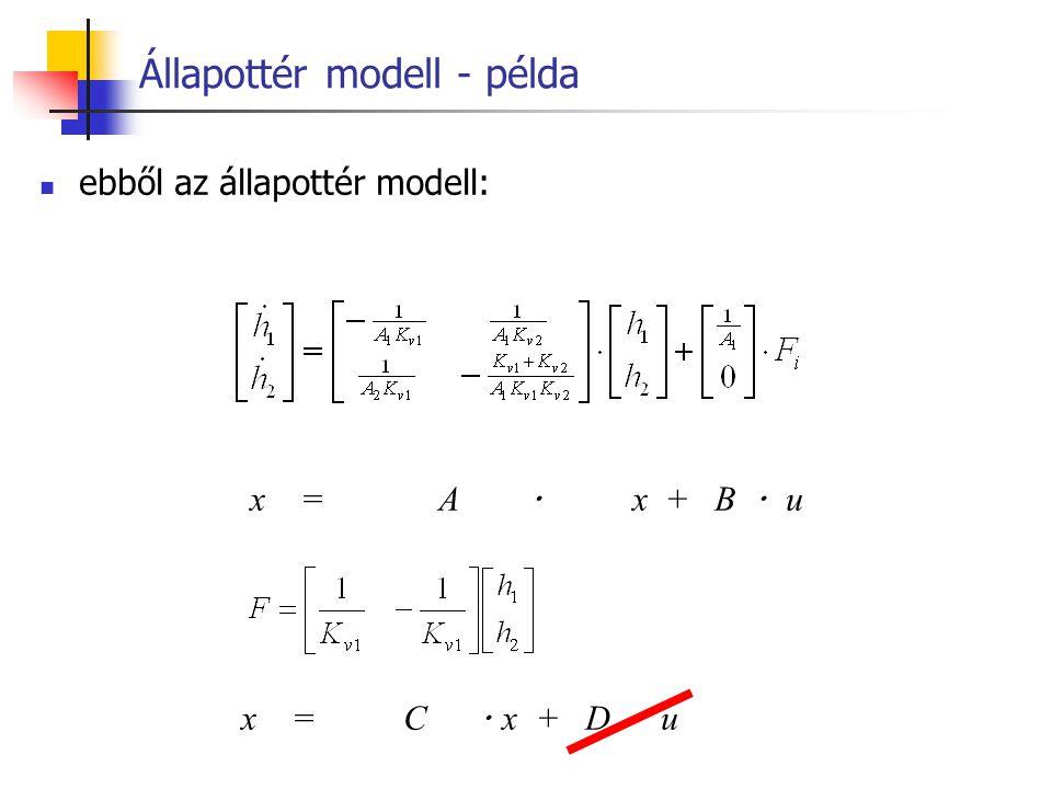 Állapottér modell - példa