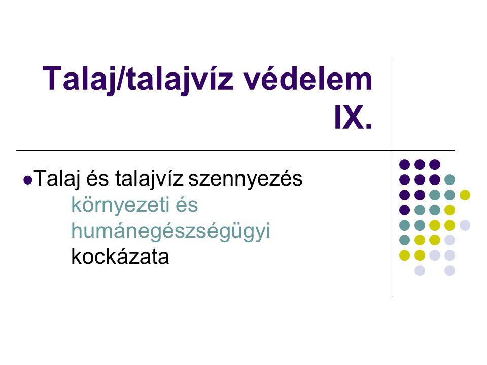 Talaj/talajvíz védelem IX.